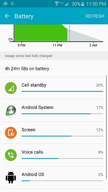 How do I enable Cell StandBy?-screenshot_2015-05-17-23-50-25.jpg