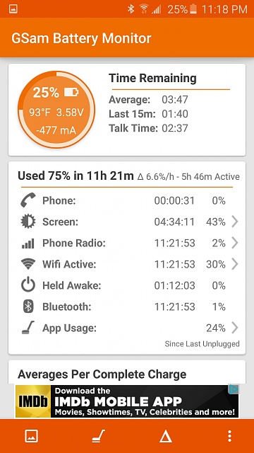 Early S6 users, how's your battery life?-screenshot_2015-05-17-23-18-11.jpg