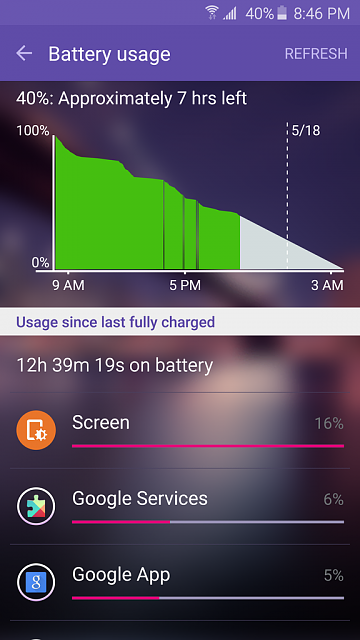 Early S6 users, how's your battery life?-screenshot_2015-05-17-20-46-08.png