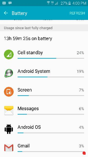 Early S6 users, how's your battery life?-3260.jpg