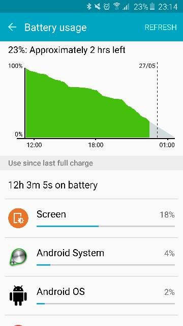 Early S6 users, how's your battery life?-517.jpg
