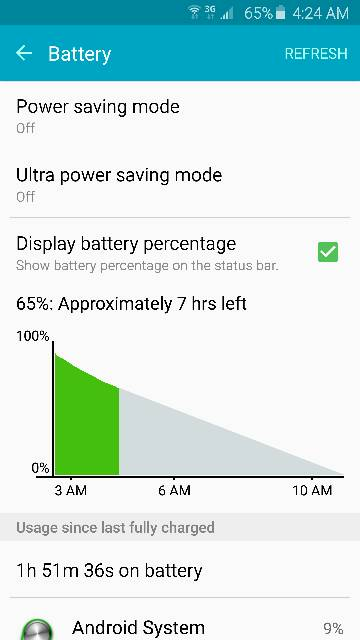 Early S6 users, how's your battery life?-4550.jpg