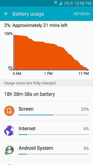 Upgrading to S6-screenshot_2015-04-18-22-58-48.png