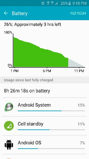 Adjustments, tips and tricks to maximize Battery Life on Samsung Galaxy S6/edge-4724.jpg