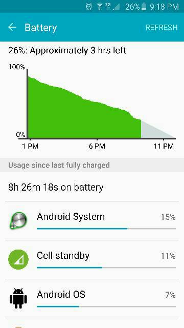Early S6 users, how's your battery life?-4725.jpg