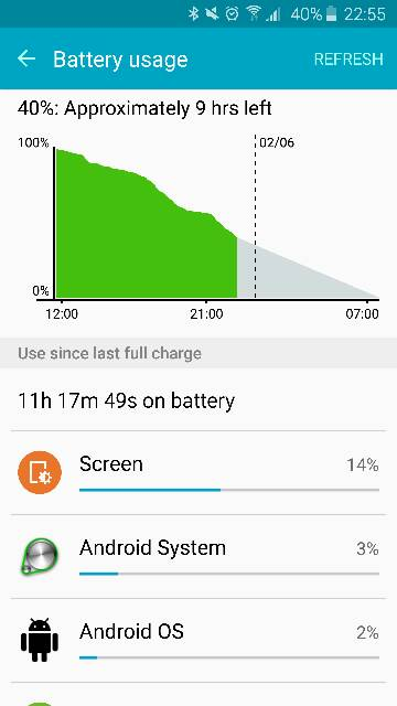 Early S6 users, how's your battery life?-568.jpg