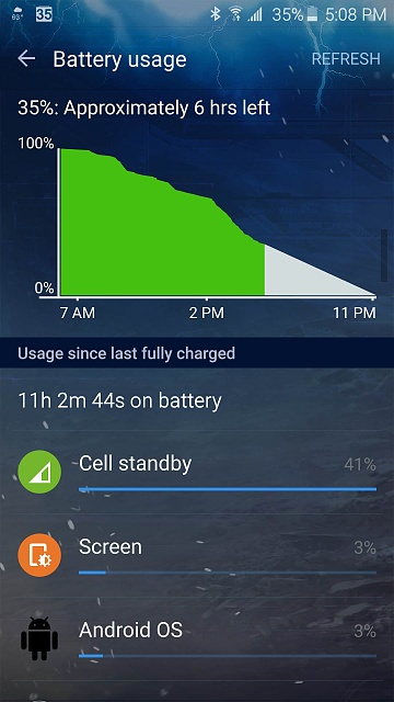 Early S6 users, how's your battery life?-screenshot_2.jpg
