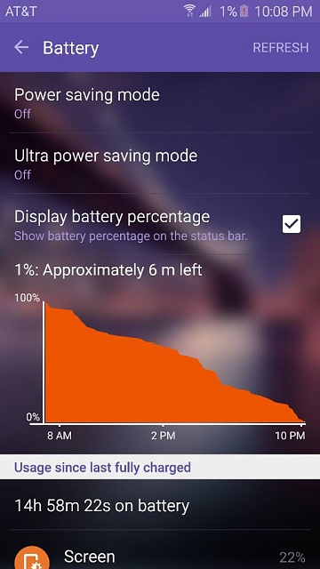 Post Your Best Battery Performance-1433600413607.jpg