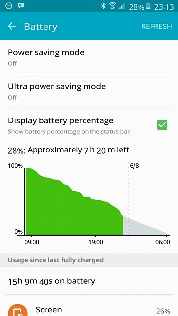 Post Your Best Battery Performance-1433736978304.jpg