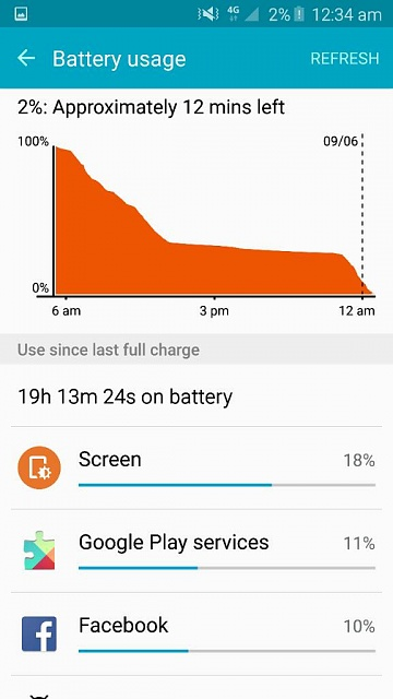 Post Your Best Battery Performance-1433774185111.jpg