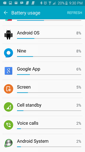 Early S6 users, how's your battery life?-image.jpg_zpsjcvzbsht.png