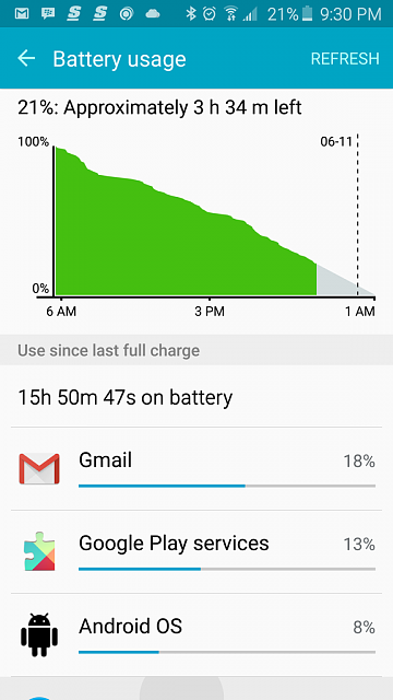 Early S6 users, how's your battery life?-screenshot_2015-06-10-21-30-02_zpskbxlss6y.png