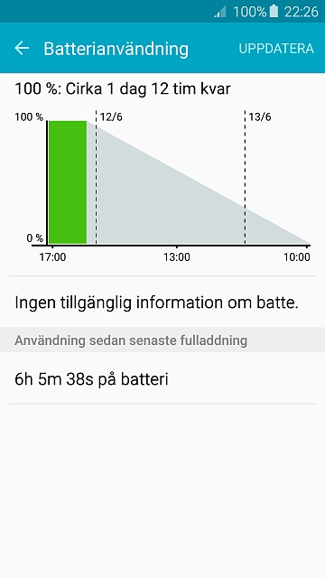 Early S6 users, how's your battery life?-screenshot_2015-06-11-22-26-44.jpg