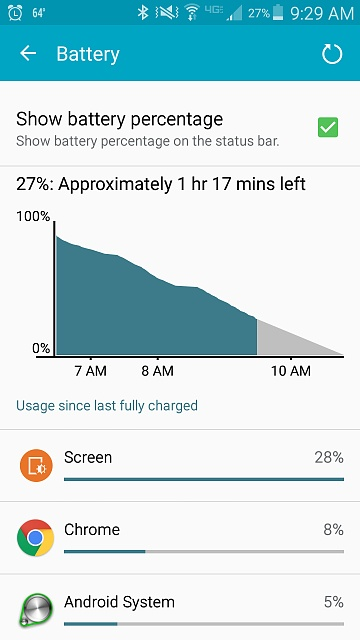 3 days with S6... battery screenshots S4 vs. S6-screenshot_2015-06-09-09-29-55.jpg