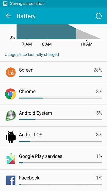 3 days with S6... battery screenshots S4 vs. S6-screenshot_2015-06-09-09-29-59.jpg