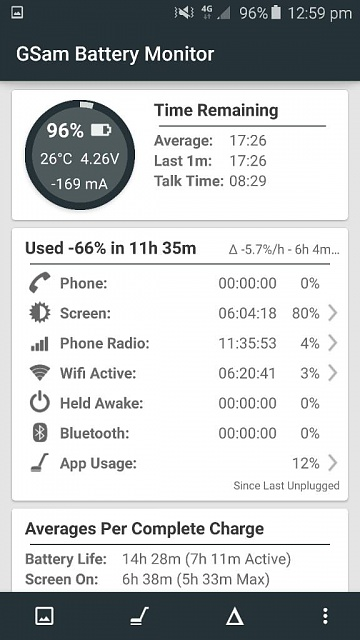 Wtf Is Up With Gsam Battery Manager-1435287601591.jpg