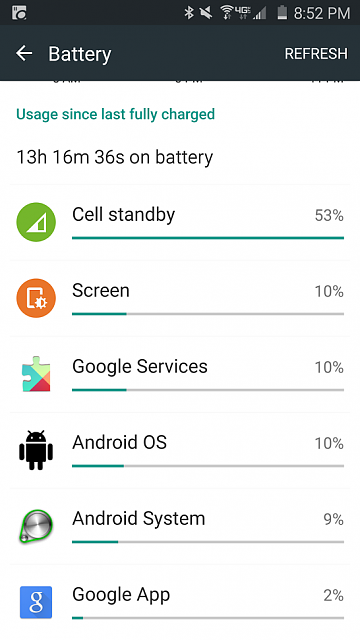 New Galaxy S6 getting rocked by Cell Standby and others.  Have tried everything.-screenshot_2015-07-08-20-52-30.png