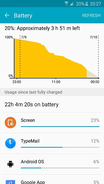 New Galaxy S6 getting rocked by Cell Standby and others.  Have tried everything.-screenshot_2015-07-09-20-27-11.jpg