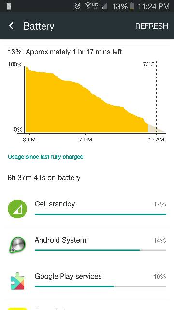New Galaxy S6 getting rocked by Cell Standby and others.  Have tried everything.-3190.jpg