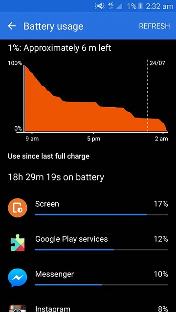 Battery has me already looking into the next round of phones-1437669226462.jpg
