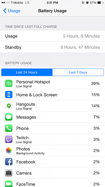 Anyone go back to iPhone after giving the s6 a try?-batt.png