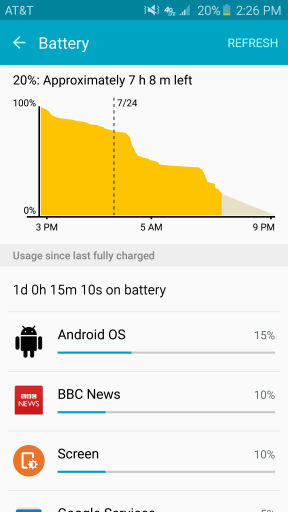 Battery has me already looking into the next round of phones-batt.png
