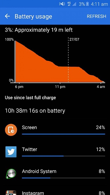 My issue with battery life-1437934355643.jpg