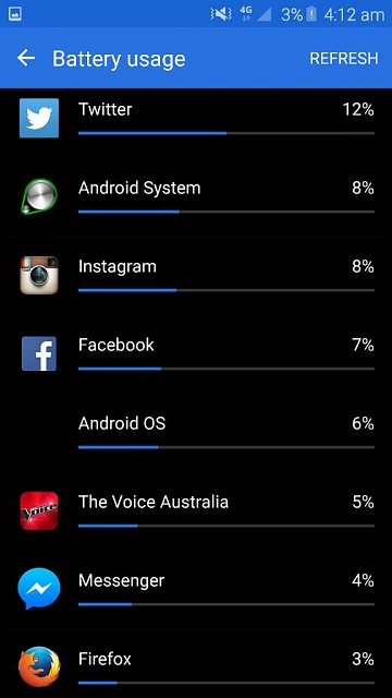 My issue with battery life-1437934368332.jpg