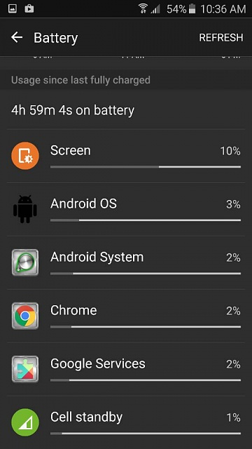 My issue with battery life-1438007908617.jpg
