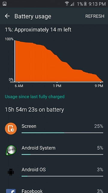 Early S6 users, how's your battery life?-11852725_972645099444013_423234609_o.jpg