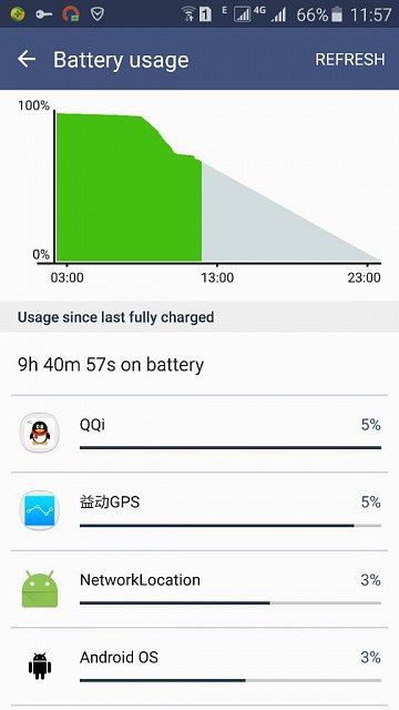 Why does the battery drain taking off charger?-1439006666052.jpg