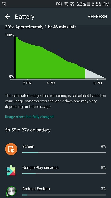What have you done to preserve Galaxy S6 battery?-uploadfromtaptalk1441086403454.jpg