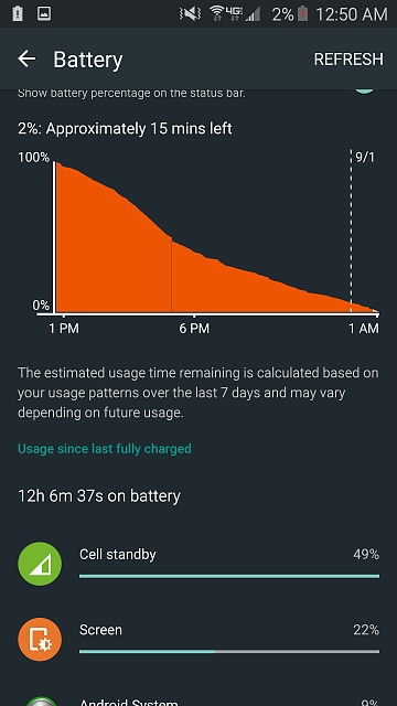 What have you done to preserve Galaxy S6 battery?-uploadfromtaptalk1441086465401.jpg