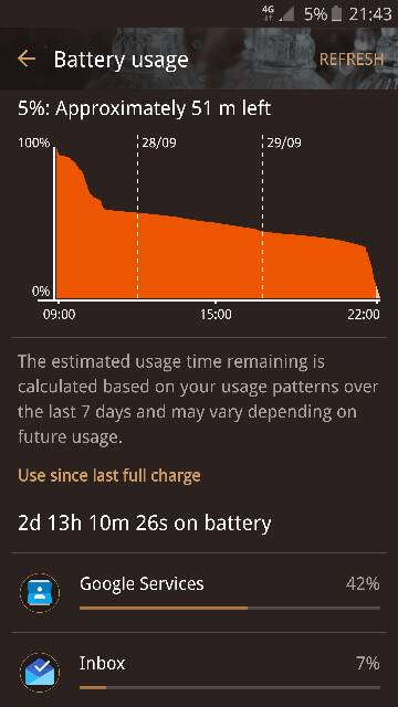 Battery Life is despicable-screenshot_2015-09-29-21-43-16.jpg