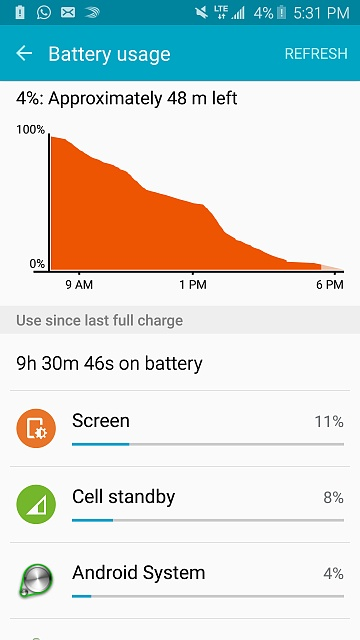 Battery Life is despicable-screenshot_2015-10-22-17-31-10.jpg