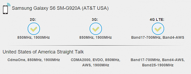 Can a (Sprint) Galaxy S6 (w/sim card) be set up on Straight Talk as CDMA?-att-s6-willmyphonework.png