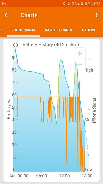 My s6 battery is not good anymore-1878.jpg