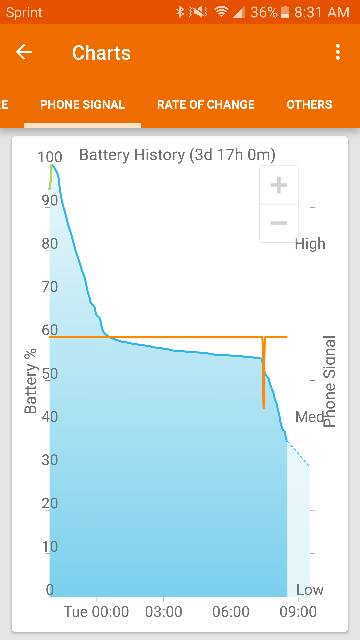 My s6 battery is not good anymore-1892.jpg