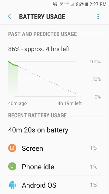 Galaxy S6 battery drain  - Android Forums at AndroidCentral com