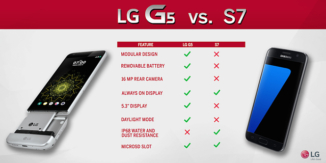 LG G5 or S7 Edge?-uploadfromtaptalk1456503233807.png