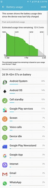 S7 edge Battery life-screenshot_20160322-142818.jpg