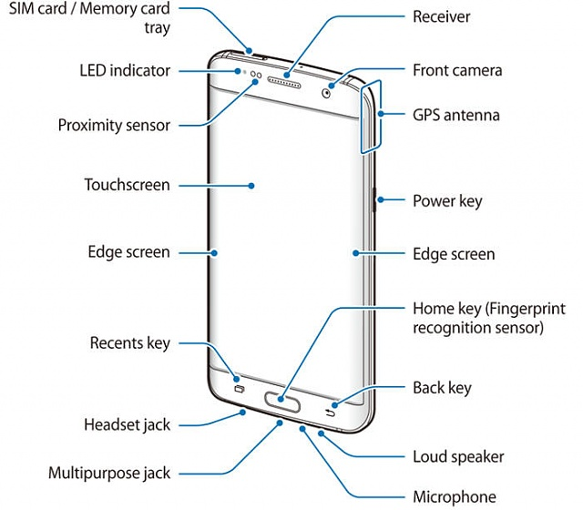 Display Stays On While Talking, Puts Call on Hold-galaxy_s7_layout_galaxy_s7_edge_layout_front_view.jpg