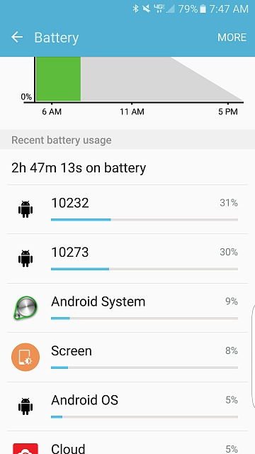 Battery draining really fast-screenshot_20160621-074721.jpg
