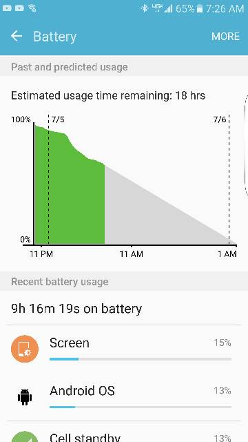 Holy Jeebus... The S7 Edge gets Great battery life...-8530.jpg