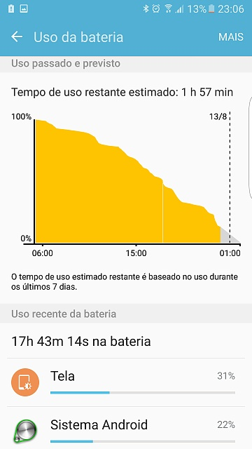 Is my battery deffective? 5 hours SOT Exynios-screenshot_20160812-230636.jpg
