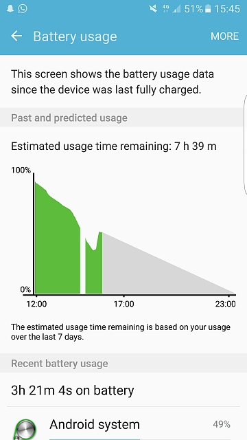 Why is my battery life so unbelievably poor-screenshot_20161028-154542.jpg