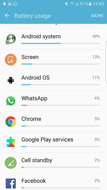 Why is my battery life so unbelievably poor-screenshot_20161028-154547.jpg