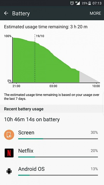 Those that came from a Note 7 - how is your battery life compared-received_622911724545467.jpg