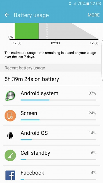 Android system is draining battery-1478556407825.jpg