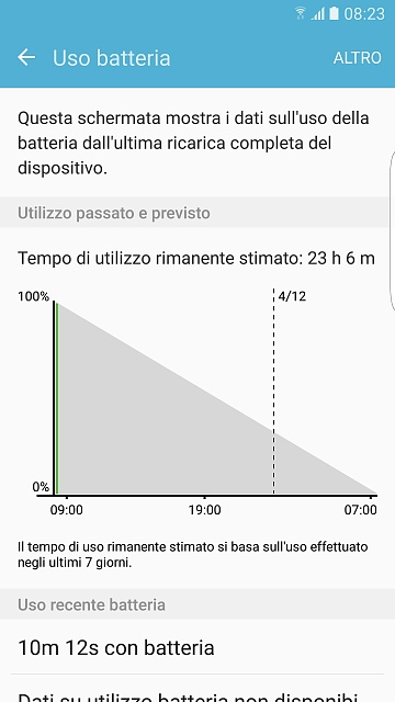Battery drain with light use on S7 Edge... Is this normal?-screenshot_20161203-082328.jpg